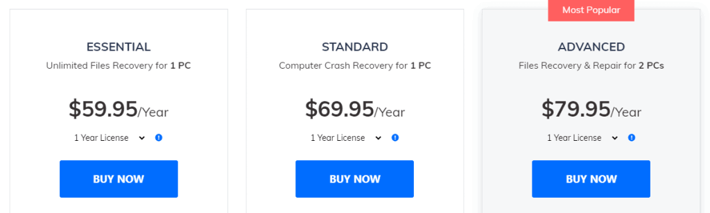 Recoverit pricing