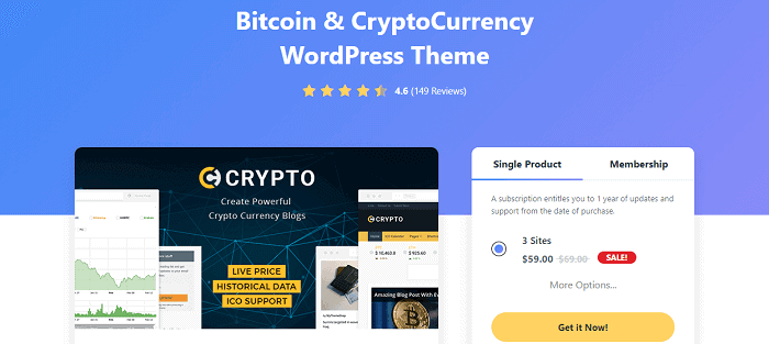 crypto wordpress theme review