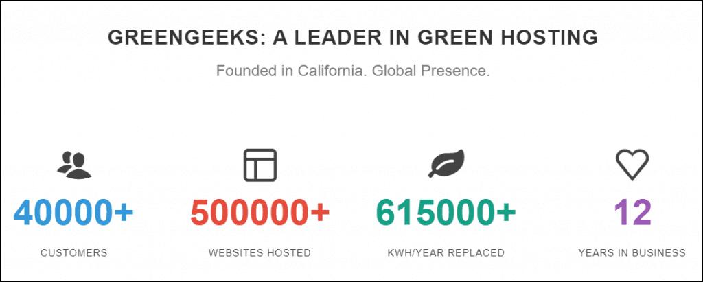 greengeeks stats